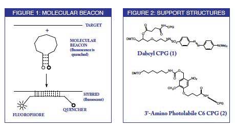 Figure 1 and 2