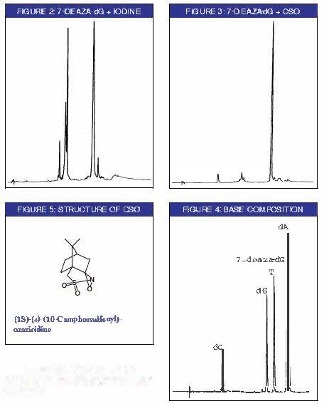 Figures 2-4